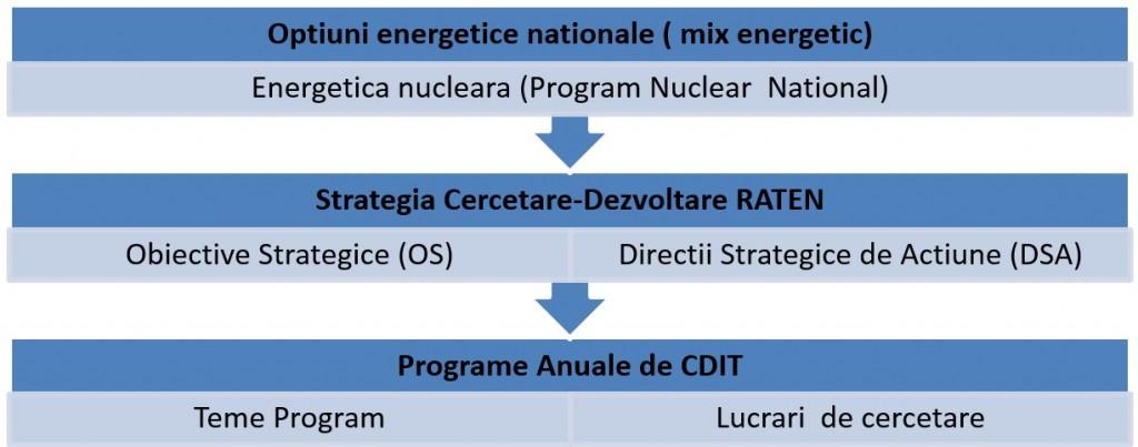 CDIT_schema